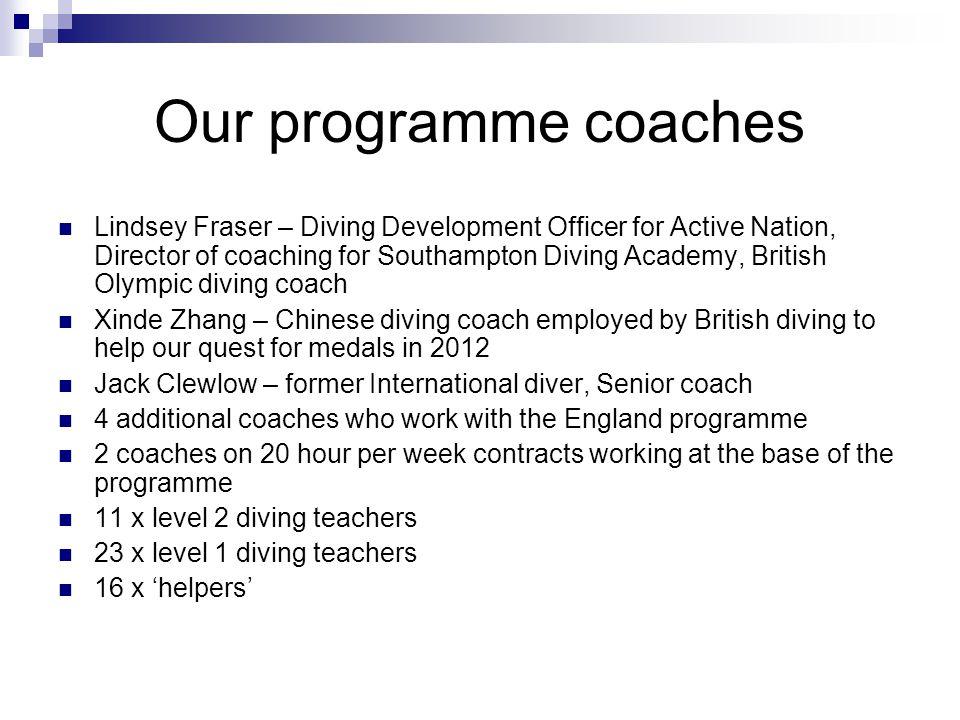 Our programme coaches