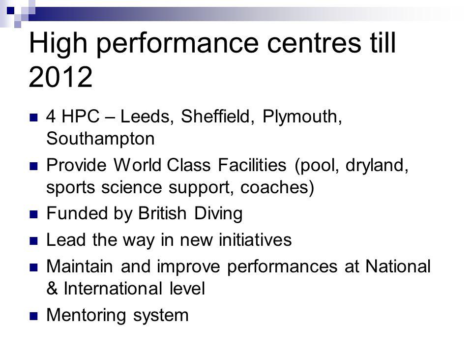High performance centres till 2012