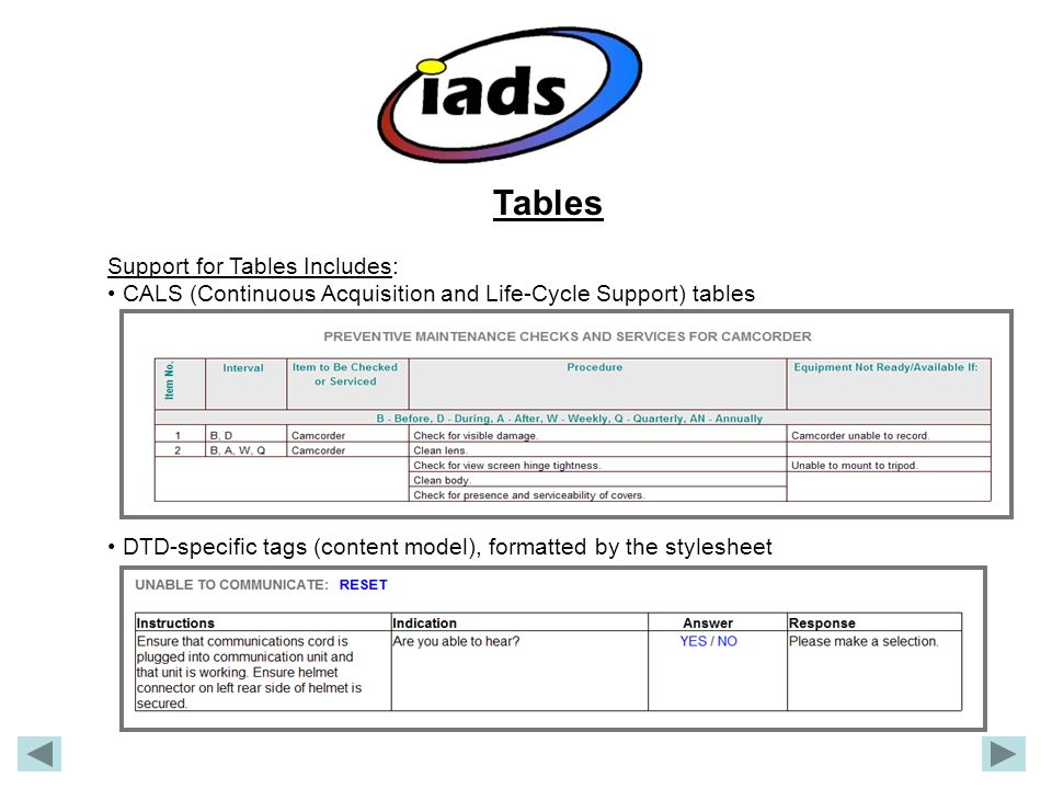 Tables Support for Tables Includes: