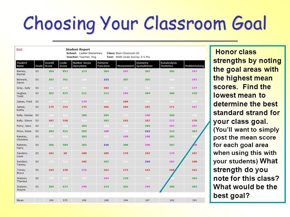 Choosing Your Classroom Goal
