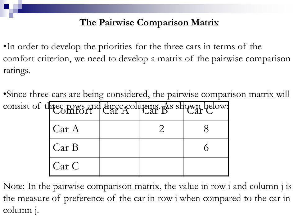 The Pairwise Comparison Matrix