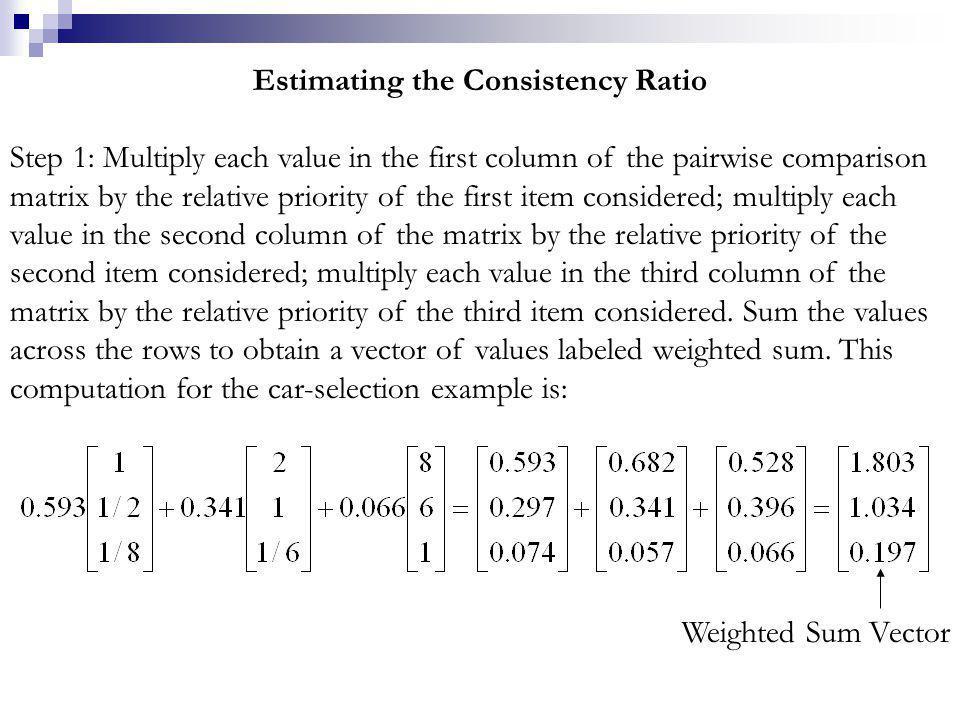 Estimating the Consistency Ratio