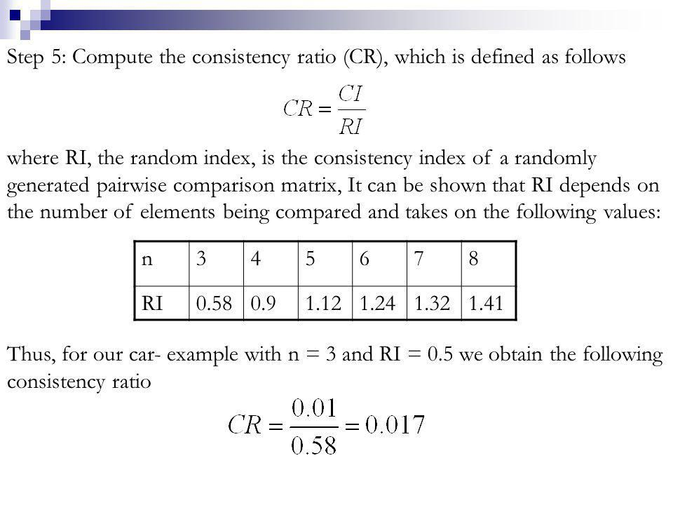 Step 5: Compute the consistency ratio (CR), which is defined as follows