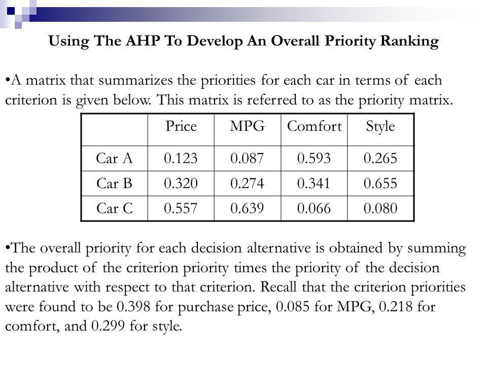 Using The AHP To Develop An Overall Priority Ranking