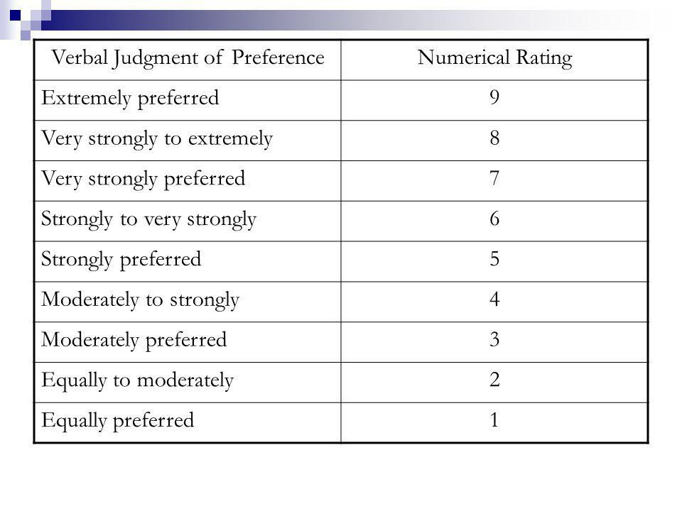 Verbal Judgment of Preference
