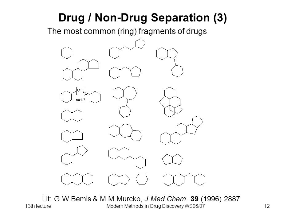 Drug / Non-Drug Separation (3)