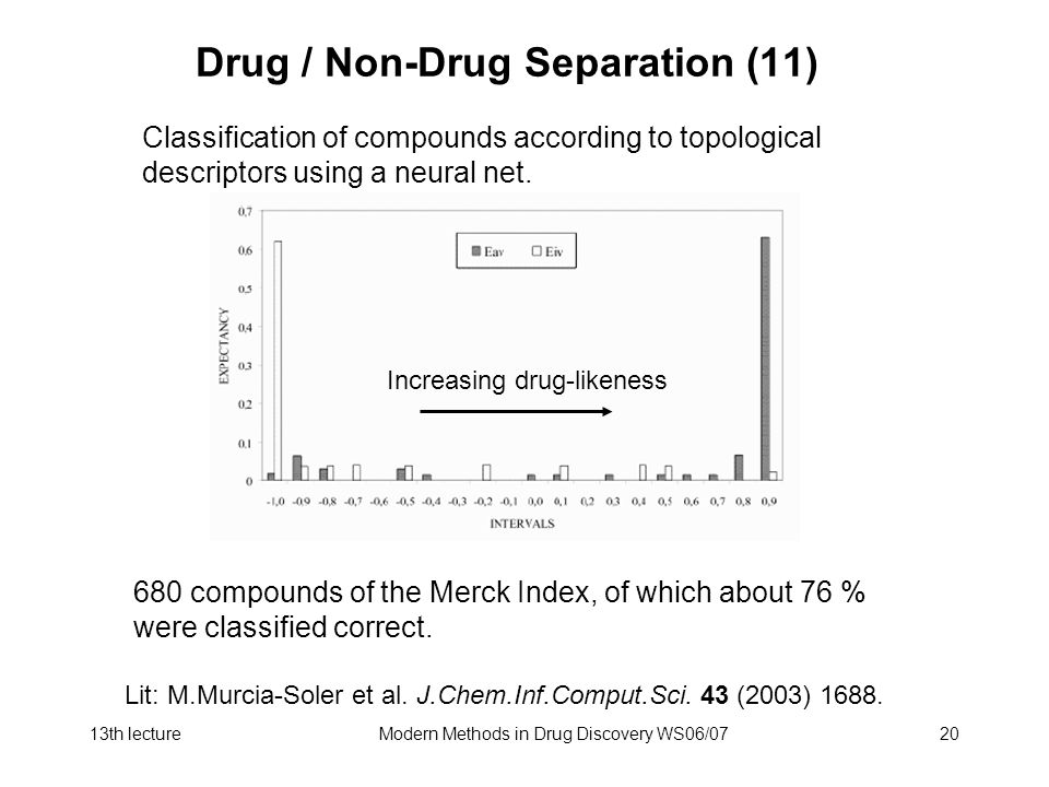 Drug / Non-Drug Separation (11)