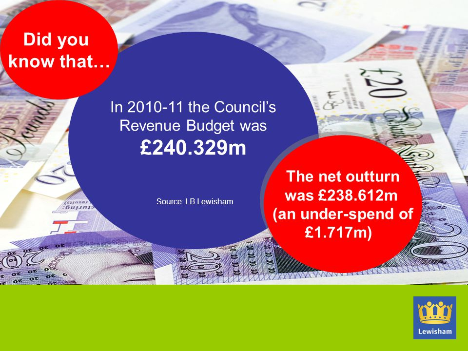 £240.329m Did you know that… In 2010-11 the Council's