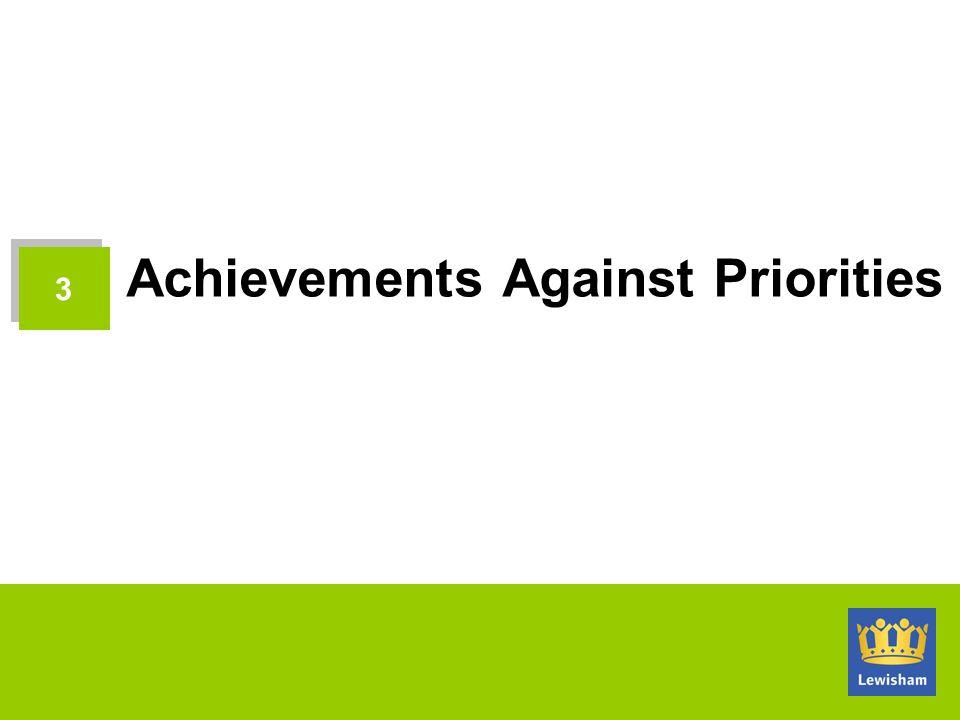 Achievements Against Priorities