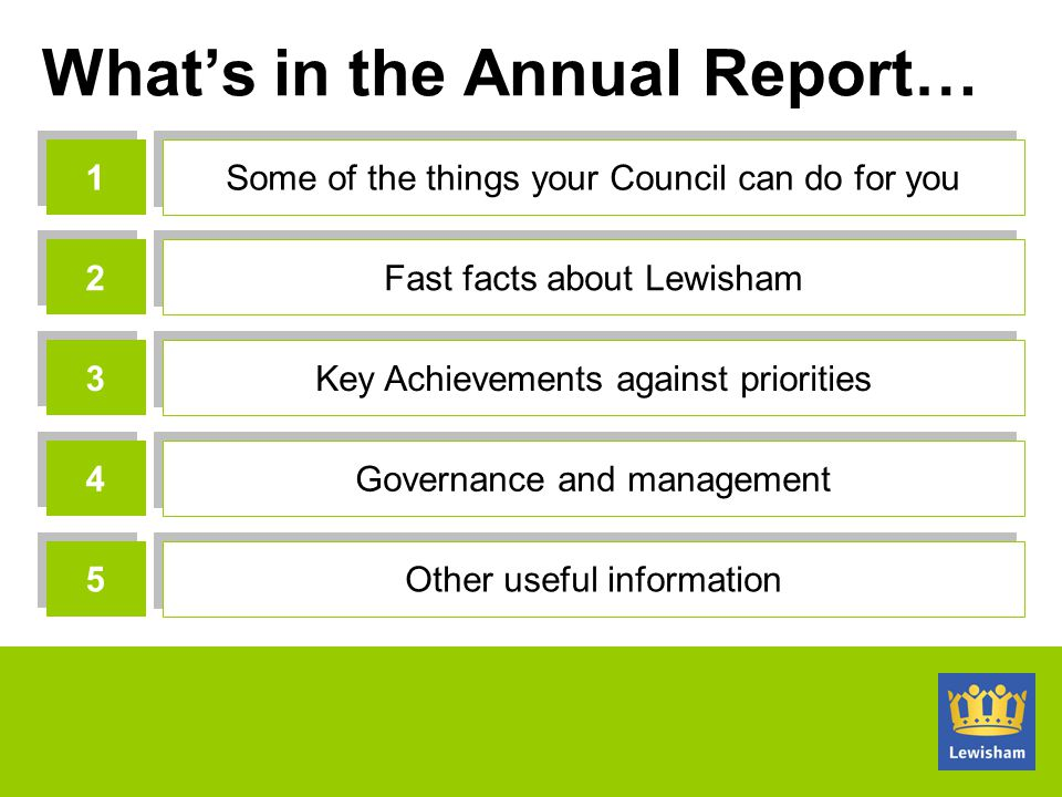 What's in the Annual Report…