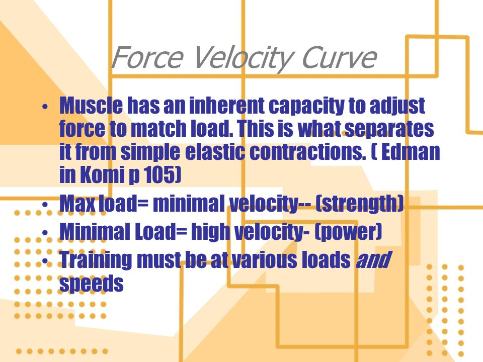 Force Velocity Curve
