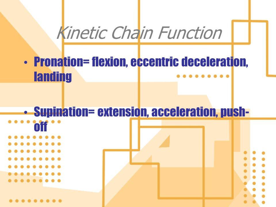 Kinetic Chain Function