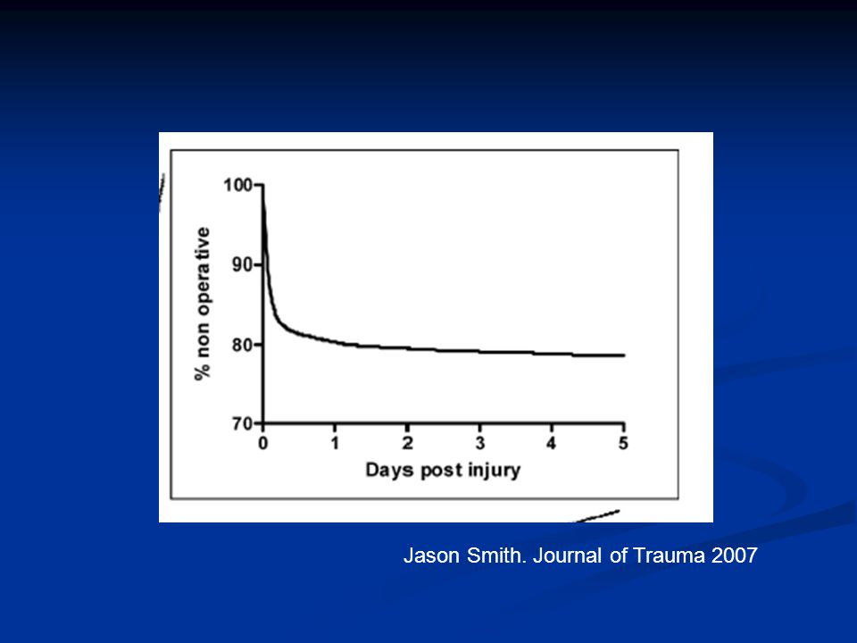 Successful rate of NOM Jason Smith. Journal of Trauma 2007