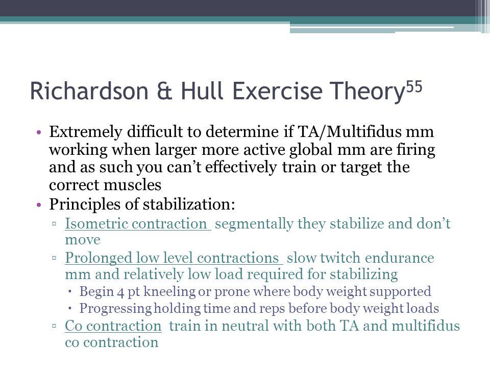 Richardson & Hull Exercise Theory55