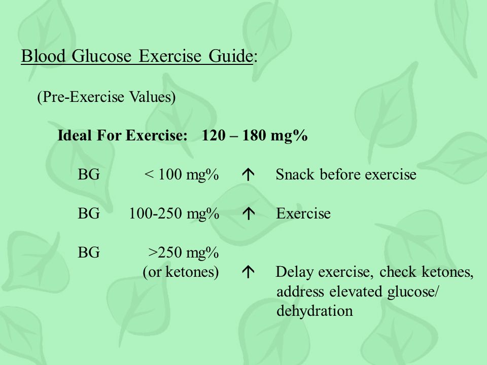 Blood Glucose Exercise Guide: