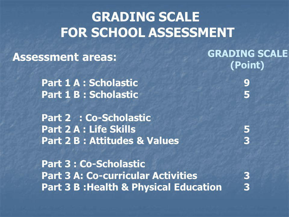 GRADING SCALE FOR SCHOOL ASSESSMENT