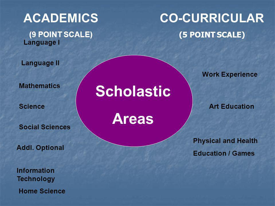 Scholastic Areas ACADEMICS CO-CURRICULAR (9 POINT SCALE)