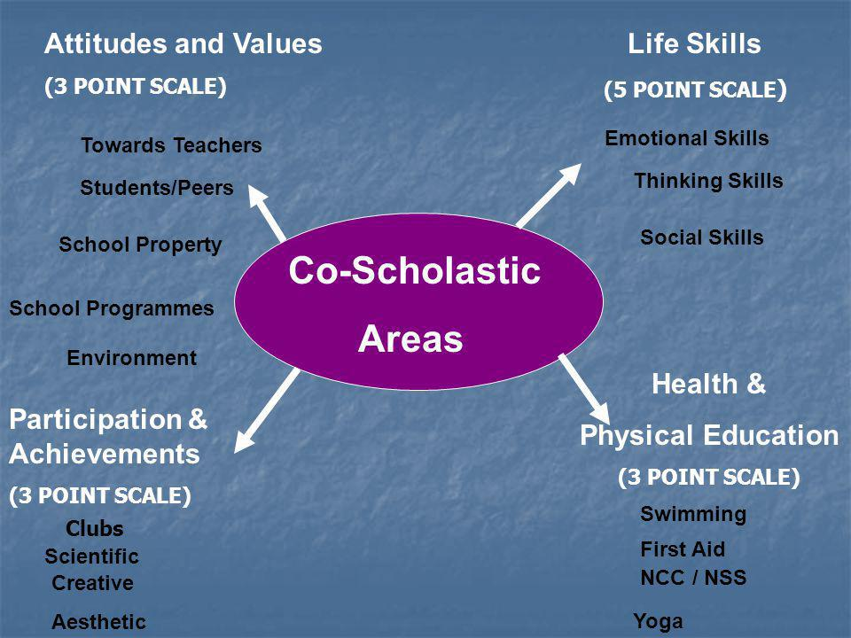 Areas Attitudes and Values Life Skills Health & Physical Education