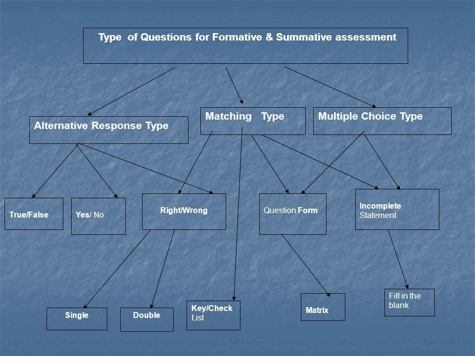 Type of Questions for Formative & Summative assessment