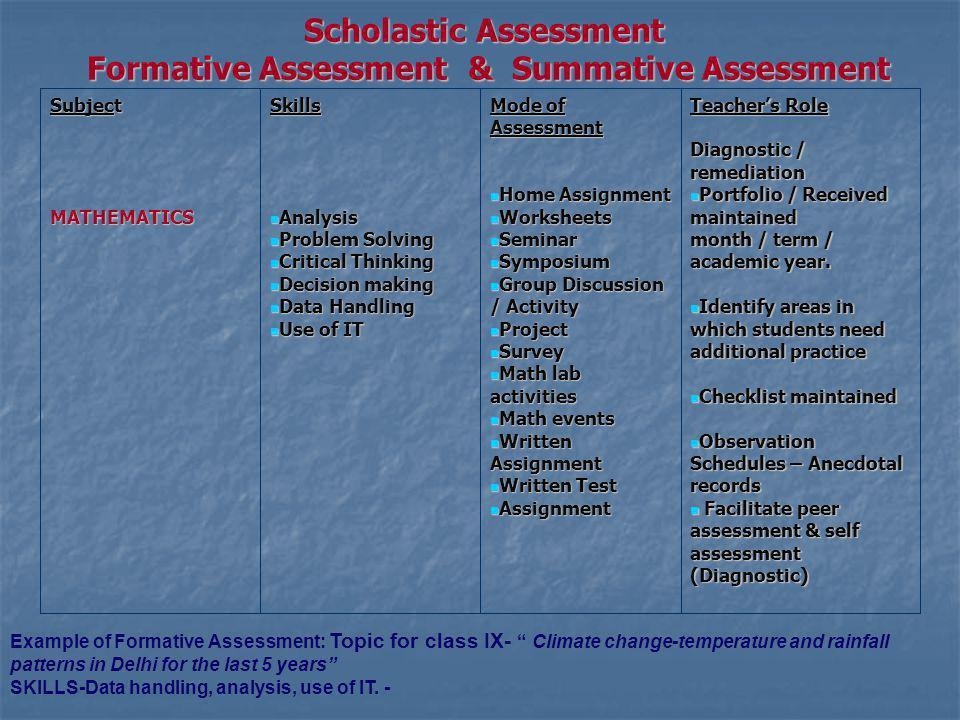 Scholastic Assessment Formative Assessment & Summative Assessment