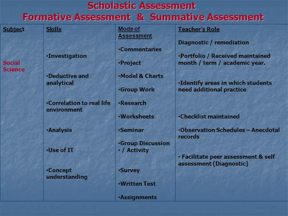 Scholastic Assessment Formative Assessment & Summative Assessment
