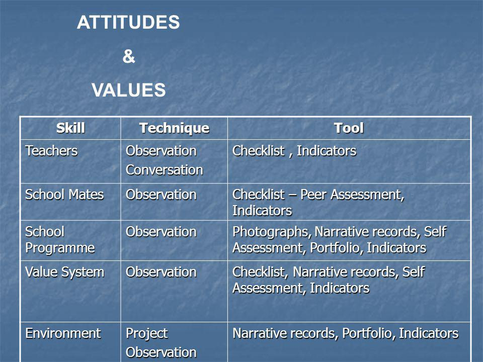 ATTITUDES & VALUES Skill Technique Tool Teachers Observation