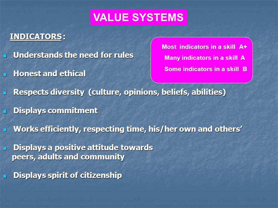 VALUE SYSTEMS INDICATORS : Understands the need for rules