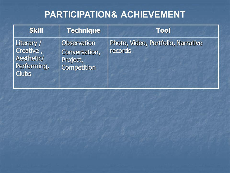 PARTICIPATION& ACHIEVEMENT