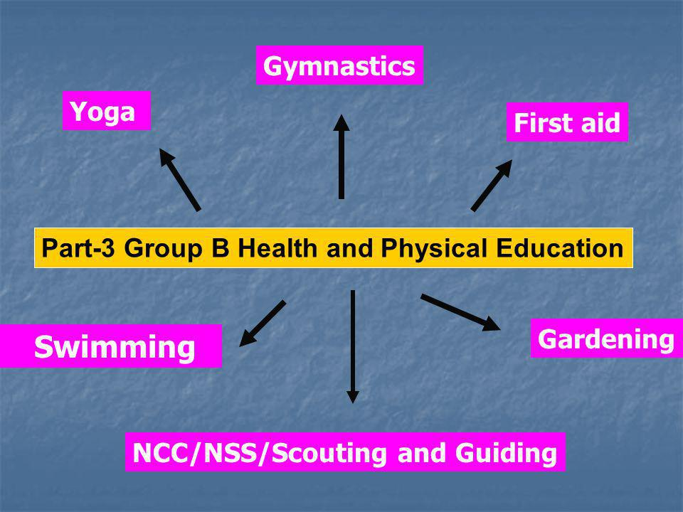 NCC/NSS/Scouting and Guiding