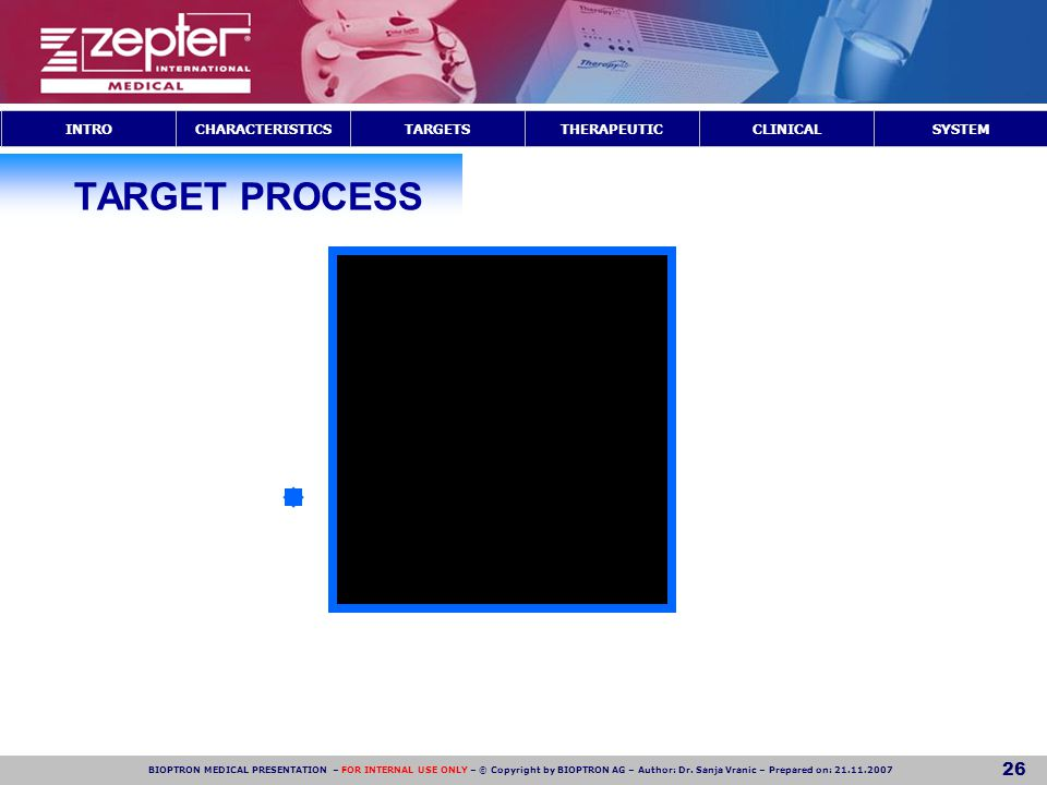TARGET PROCESS Click on box to launch animation