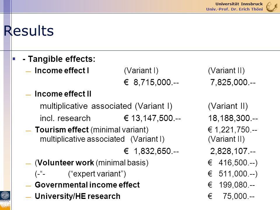 Results - Tangible effects: € 8,715,000.-- 7,825,000.--