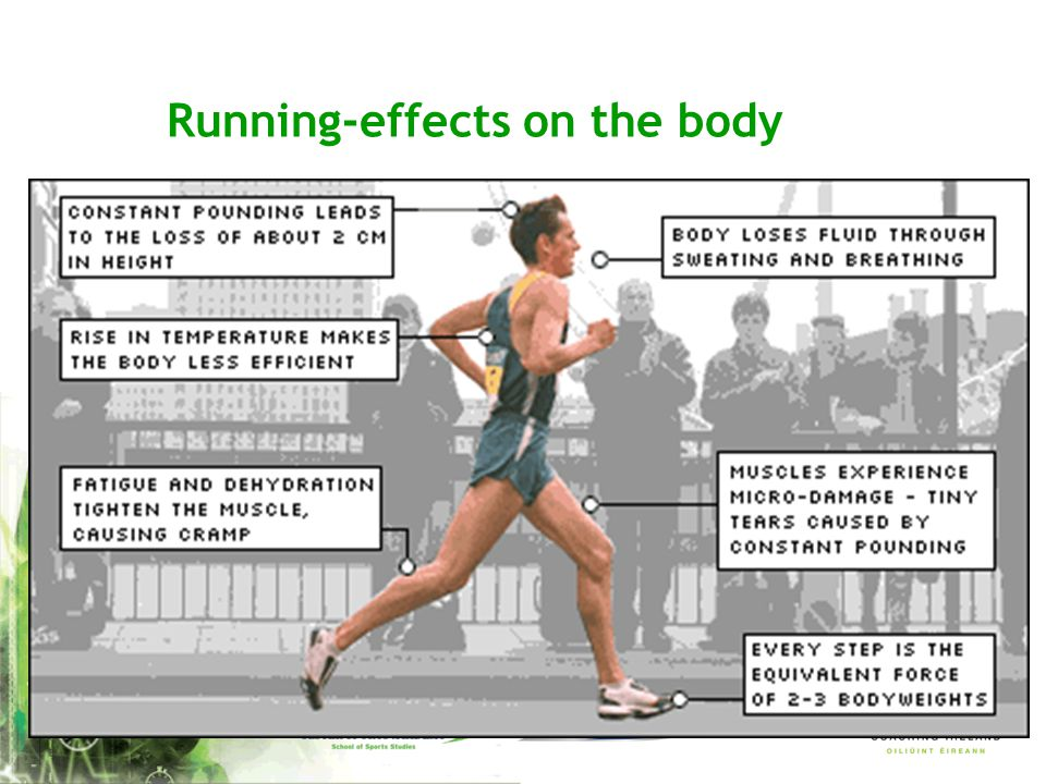 Running-effects on the body