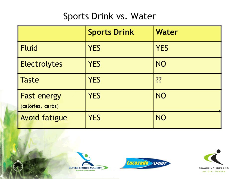 Sports Drink vs. Water Sports Drink Water Fluid YES Electrolytes YES