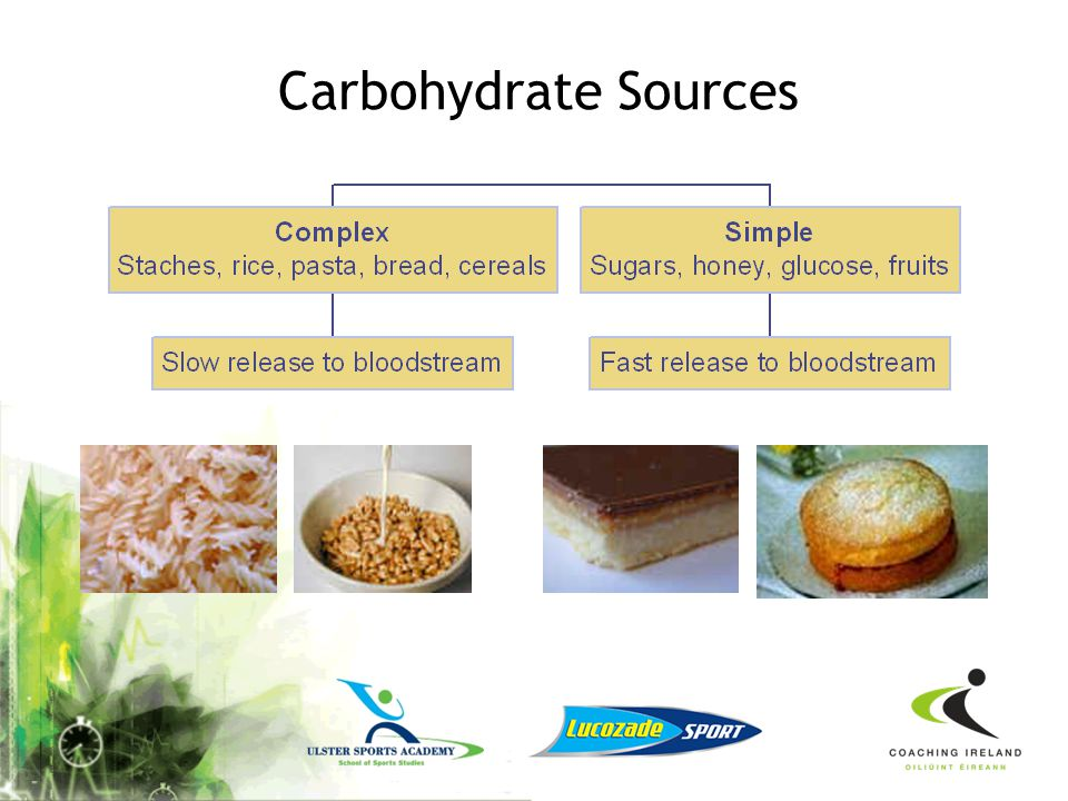 Carbohydrate Sources