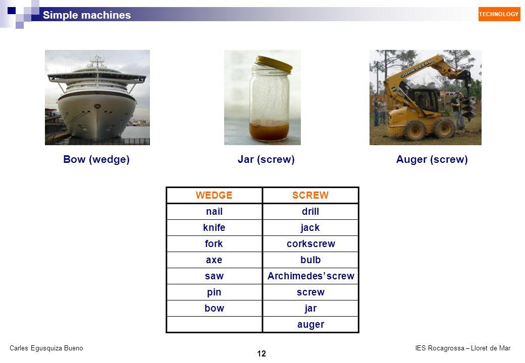 Bow (wedge) Jar (screw) Auger (screw)