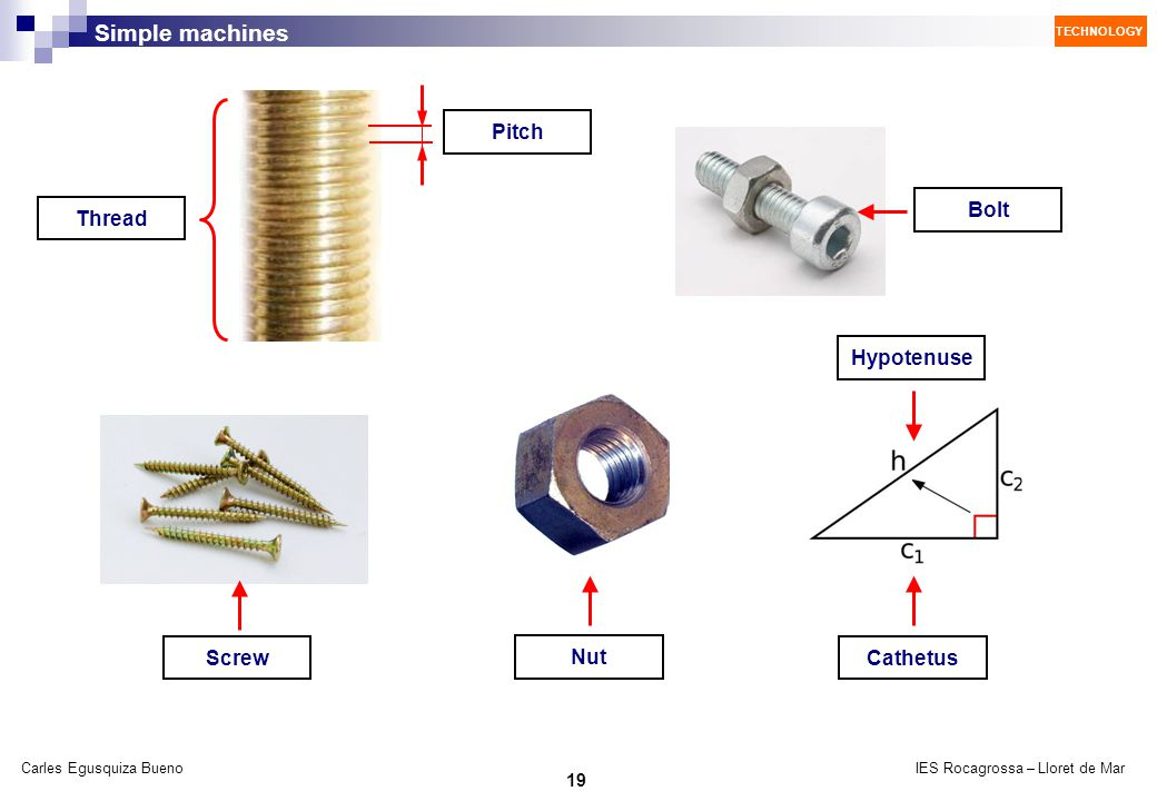 Pitch Bolt Thread Hypotenuse Screw Nut Cathetus