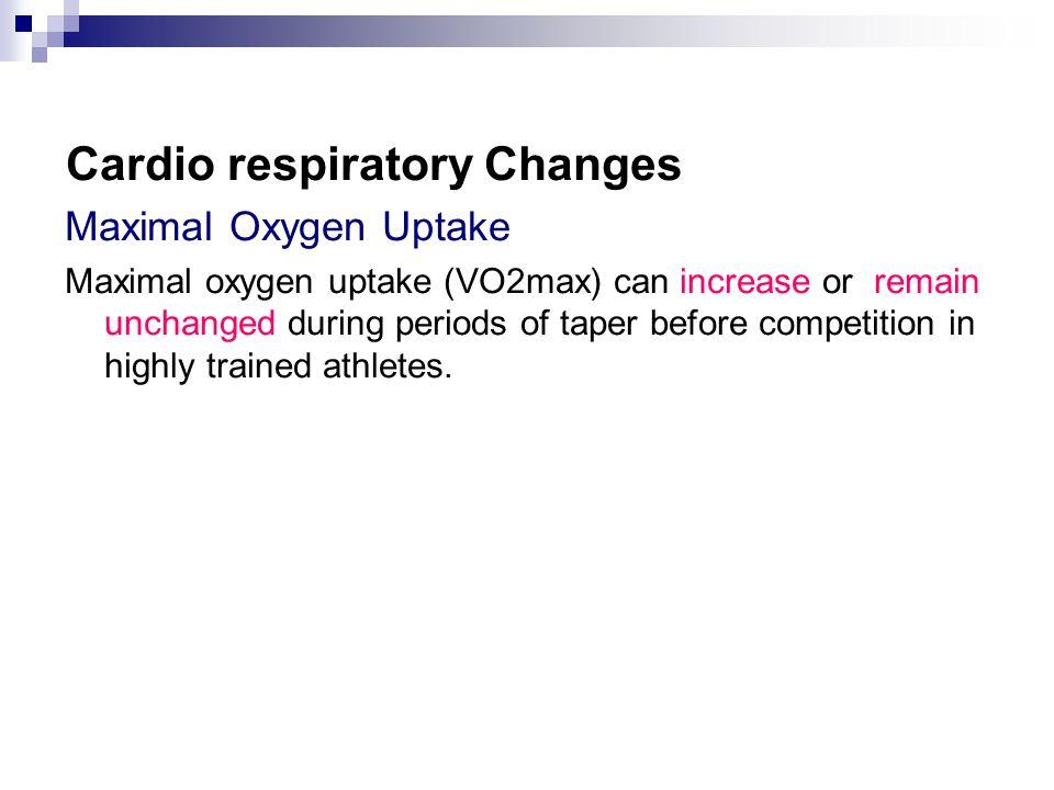 Cardio respiratory Changes