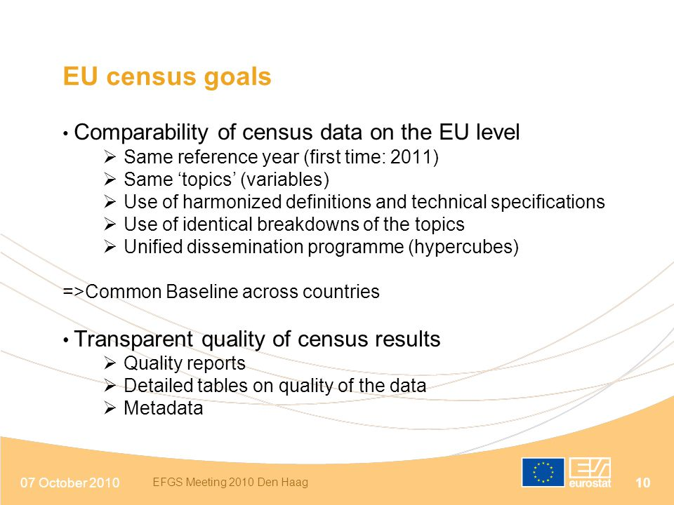 EU census goals Same reference year (first time: 2011)