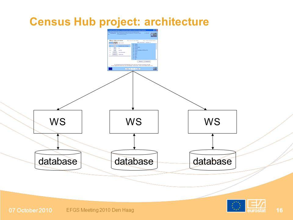 Census Hub project: architecture