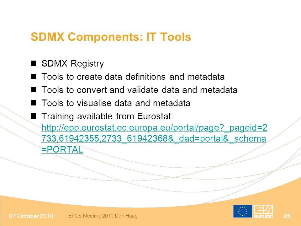 SDMX Components: IT Tools