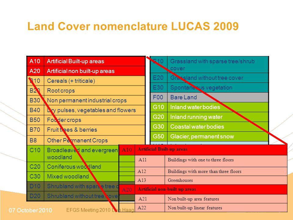 Land Cover nomenclature LUCAS 2009