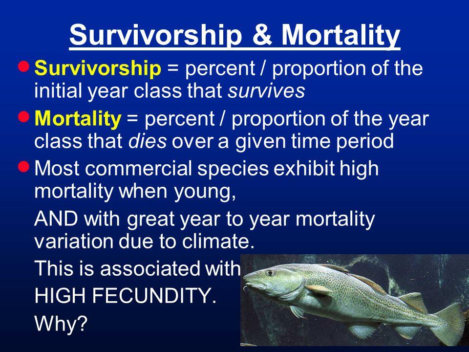 Survivorship & Mortality