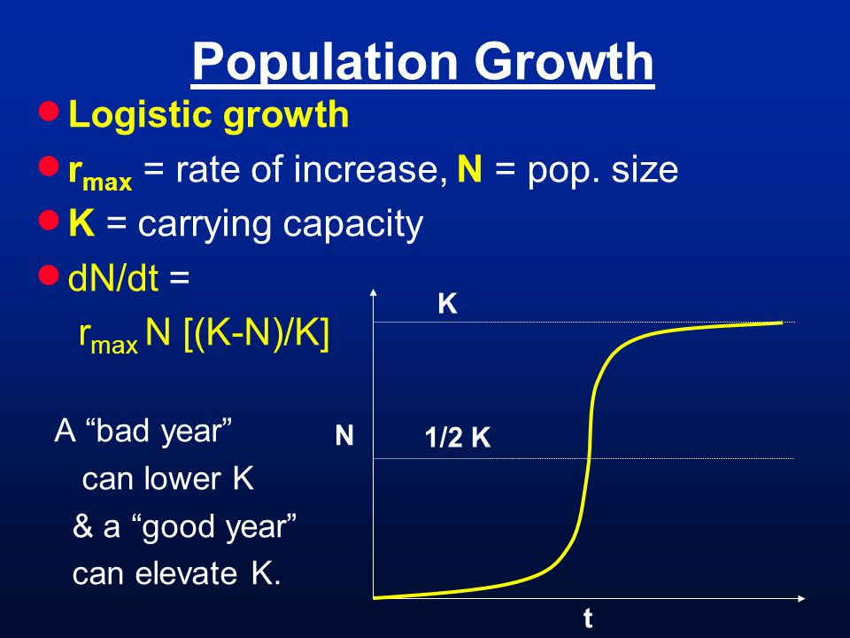 Population Growth Logistic growth