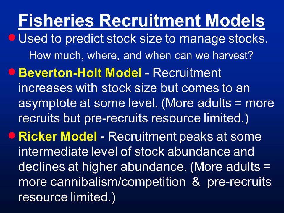 Fisheries Recruitment Models