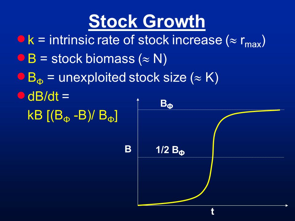 Stock Growth k = intrinsic rate of stock increase ( rmax)