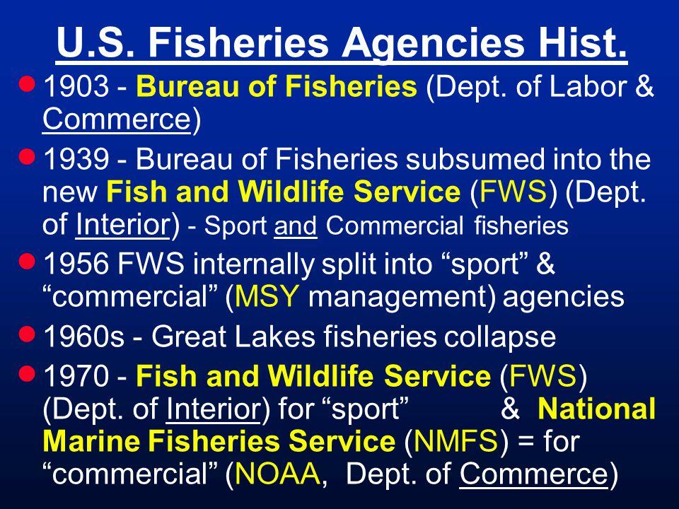 U.S. Fisheries Agencies Hist.