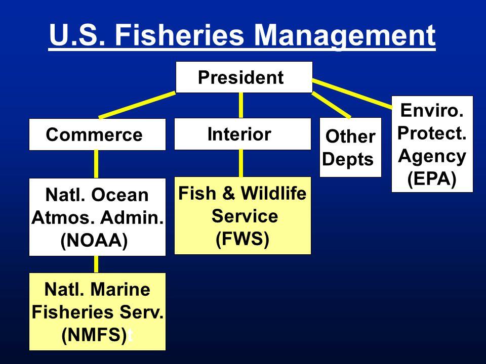 U.S. Fisheries Management