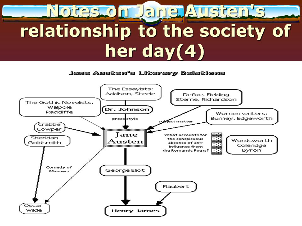 Notes on Jane Austen s relationship to the society of her day(4)