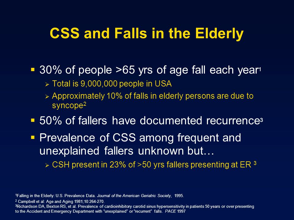 CSS and Falls in the Elderly