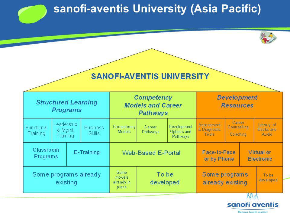 sanofi-aventis University (Asia Pacific)